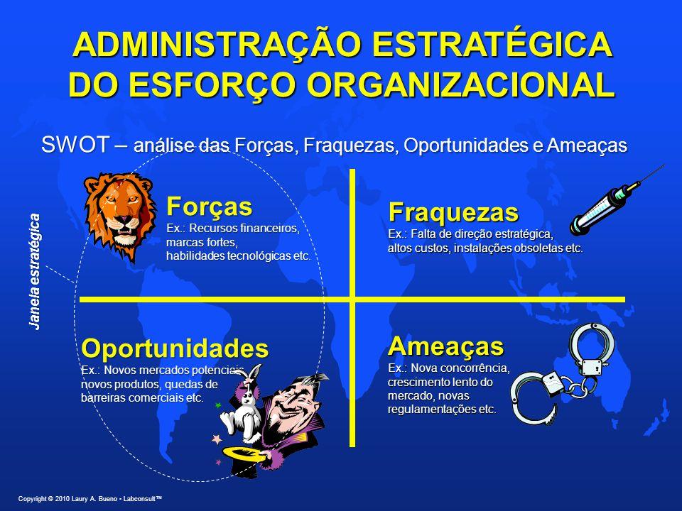 MODELO VRIO Valor Raridade Imitabilidade Organização Copyright © 2010 Laury A.