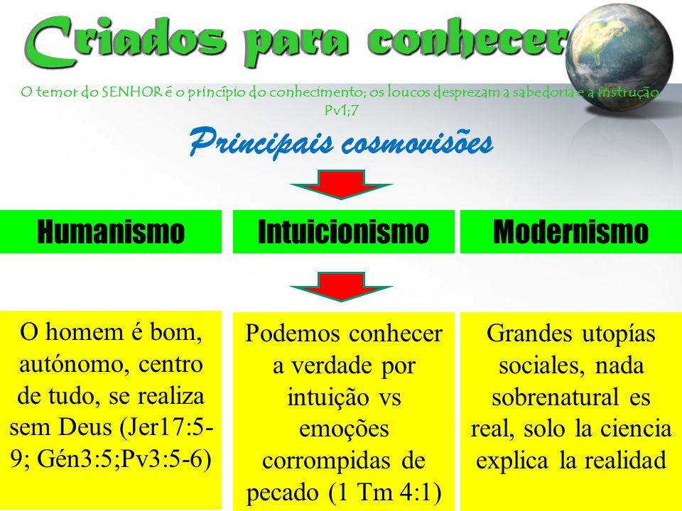 O temor do SENHOR é o princípio do conhecimento; os loucos desprezam a sabedoria e a instrução. Pv1;7 Criados para conhecer Criados para conhecer Prin