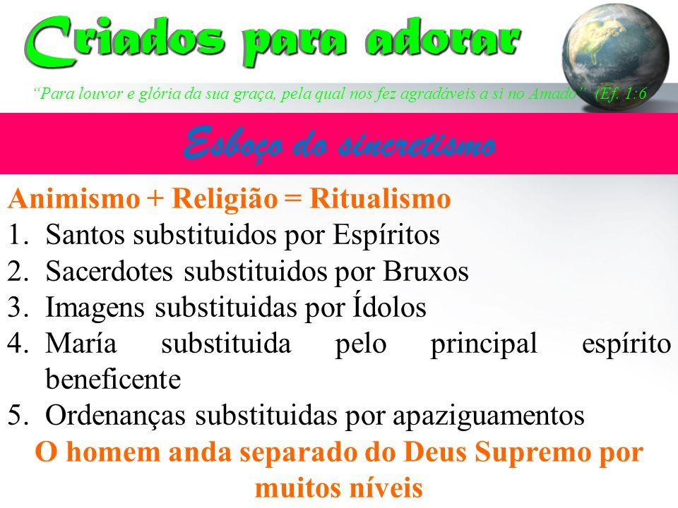 Animismo + Religião = Ritualismo 1.Santos substituidos por Espíritos 2.Sacerdotes substituidos por Bruxos 3.Imagens substituidas por Ídolos 4.María su