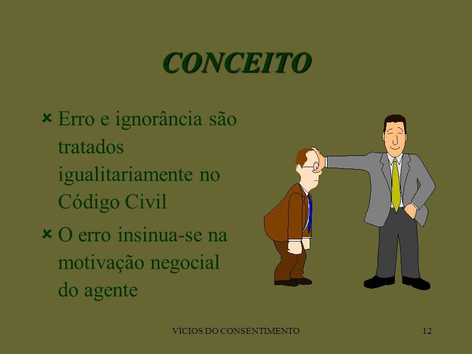 VÍCIOS DO CONSENTIMENTO12  Erro e ignorância são tratados igualitariamente no Código Civil  O erro insinua-se na motivação negocial do agente CONCEI