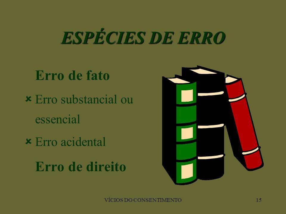 VÍCIOS DO CONSENTIMENTO15 ESPÉCIES DE ERRO Erro de fato  Erro substancial ou essencial  Erro acidental Erro de direito