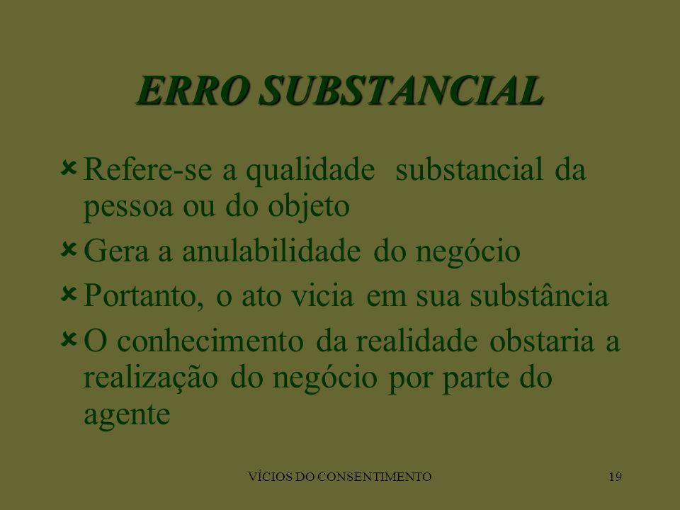 VÍCIOS DO CONSENTIMENTO19 ERRO SUBSTANCIAL  Refere-se a qualidade substancial da pessoa ou do objeto  Gera a anulabilidade do negócio  Portanto, o
