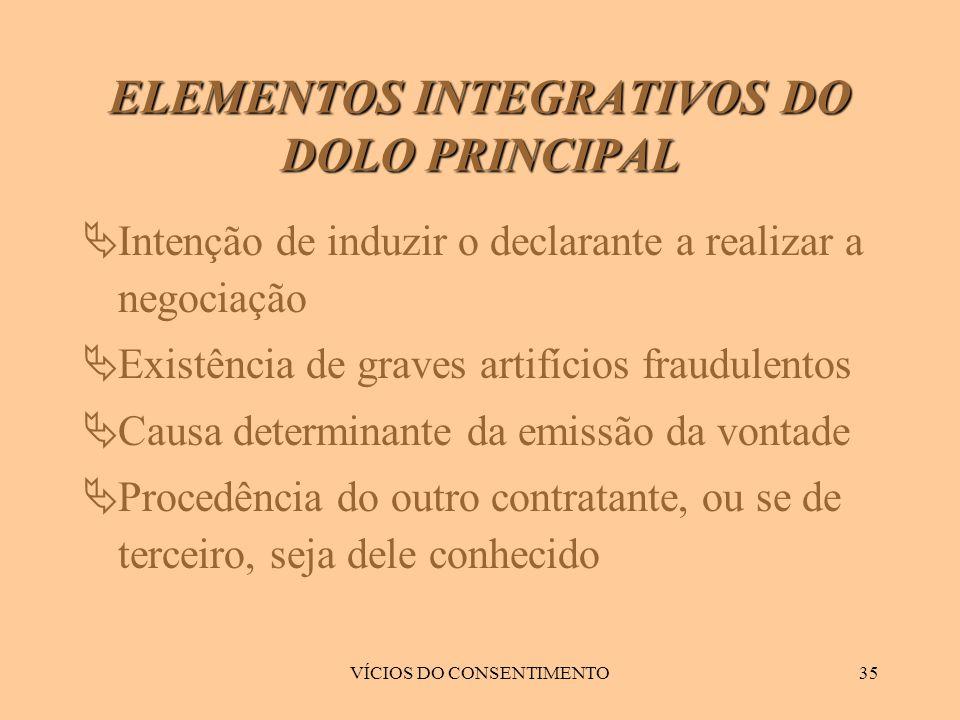 VÍCIOS DO CONSENTIMENTO35 ELEMENTOS INTEGRATIVOS DO DOLO PRINCIPAL  Intenção de induzir o declarante a realizar a negociação  Existência de graves a