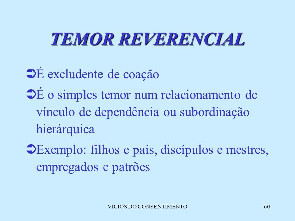 VÍCIOS DO CONSENTIMENTO60 TEMOR REVERENCIAL  É excludente de coação  É o simples temor num relacionamento de vínculo de dependência ou subordinação