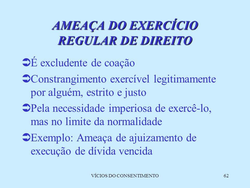 VÍCIOS DO CONSENTIMENTO62 AMEAÇA DO EXERCÍCIO REGULAR DE DIREITO  É excludente de coação  Constrangimento exercível legitimamente por alguém, estrit