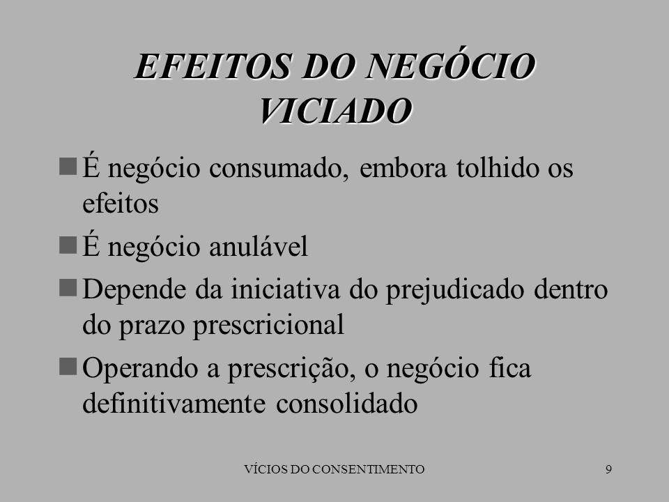 VÍCIOS DO CONSENTIMENTO10 ARTS. 86 A 91