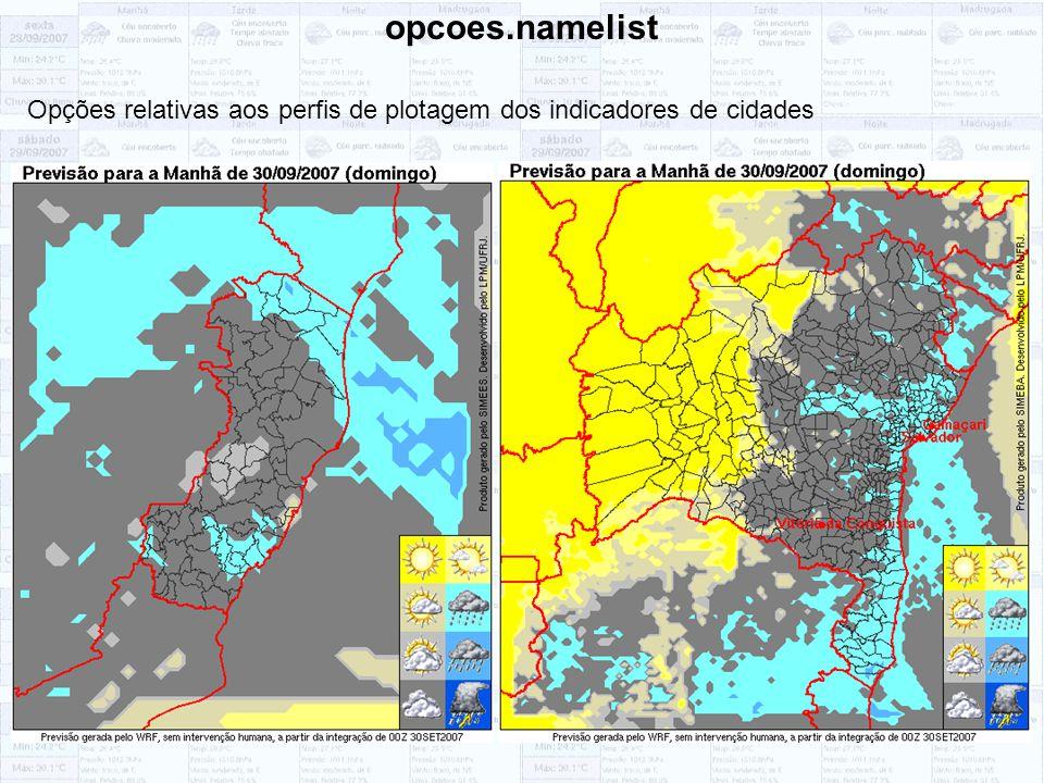 opcoes.namelist Opções relativas aos perfis de plotagem dos indicadores de cidades