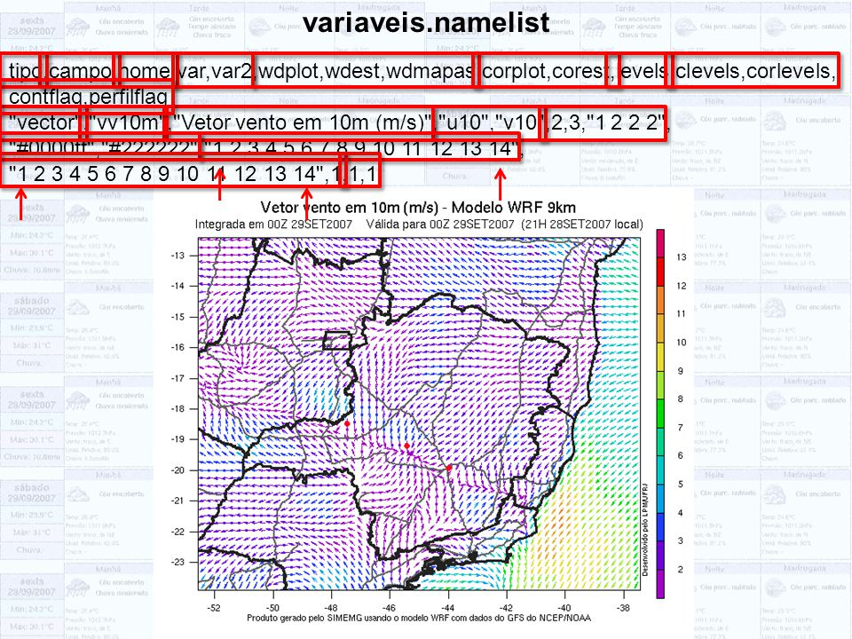 variaveis.namelist tipo,campo,nome,var,var2,wdplot,wdest,wdmapas,corplot,corest,levels,clevels,corlevels, contflag,perfilflag