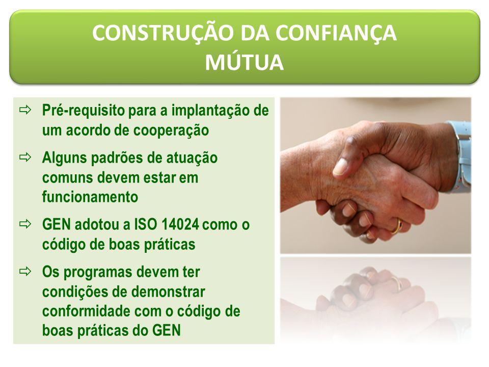  Pré-requisito para a implantação de um acordo de cooperação  Alguns padrões de atuação comuns devem estar em funcionamento  GEN adotou a ISO 14024 como o código de boas práticas  Os programas devem ter condições de demonstrar conformidade com o código de boas práticas do GEN CONSTRUÇÃO DA CONFIANÇA MÚTUA CONSTRUÇÃO DA CONFIANÇA MÚTUA