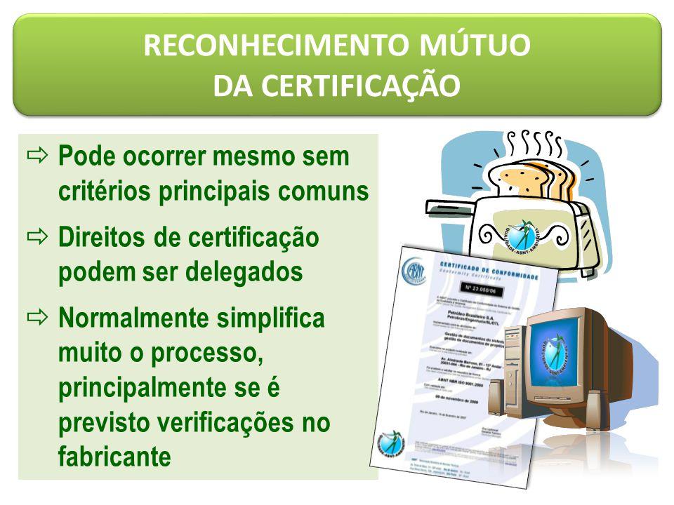  Pode ocorrer mesmo sem critérios principais comuns  Direitos de certificação podem ser delegados  Normalmente simplifica muito o processo, principalmente se é previsto verificações no fabricante RECONHECIMENTO MÚTUO DA CERTIFICAÇÃO RECONHECIMENTO MÚTUO DA CERTIFICAÇÃO