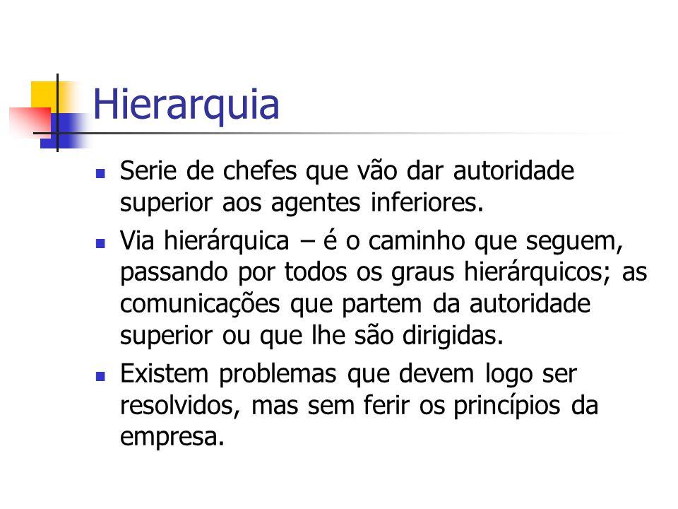 Hierarquia Serie de chefes que vão dar autoridade superior aos agentes inferiores. Via hierárquica – é o caminho que seguem, passando por todos os gra