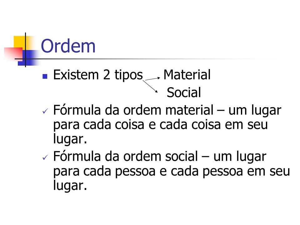 Ordem Existem 2 tipos Material Social Fórmula da ordem material – um lugar para cada coisa e cada coisa em seu lugar. Fórmula da ordem social – um lug
