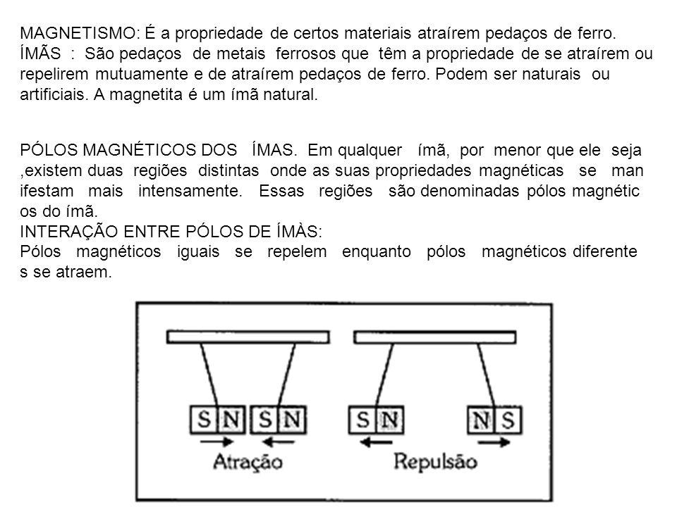 Campo magnético criado por um solenóide percorrido por corrente Figura 1 Figuras 2 e 3 Desta maneira Oersted provou que um fio condutor percorrido por corrente elétrica gera ao seu redor um campo magnético, cujo o sentido depende do sentido da corrente, figura 4.