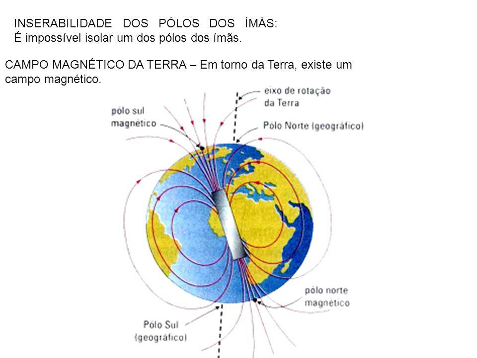 A Experiência de Oersted Figura 1 Figuras 2 e 3 Desta maneira Oersted provou que um fio condutor percorrido por corrente elétrica gera ao seu redor um campo magnético, cujo o sentido depende do sentido da corrente, figura 4.