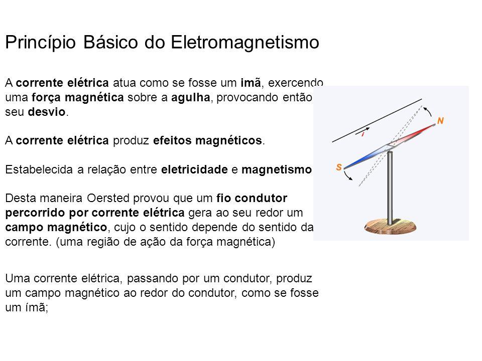 Campo magnético criado por um imã Figura 1 Figuras 2 e 3 Desta maneira Oersted provou que um fio condutor percorrido por corrente elétrica gera ao seu redor um campo magnético, cujo o sentido depende do sentido da corrente, figura 4.