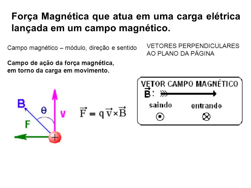 Campo magnético criado por condutor percorrido por corrente Figura 1 Figuras 2 e 3 Desta maneira Oersted provou que um fio condutor percorrido por corrente elétrica gera ao seu redor um campo magnético, cujo o sentido depende do sentido da corrente, figura 4.
