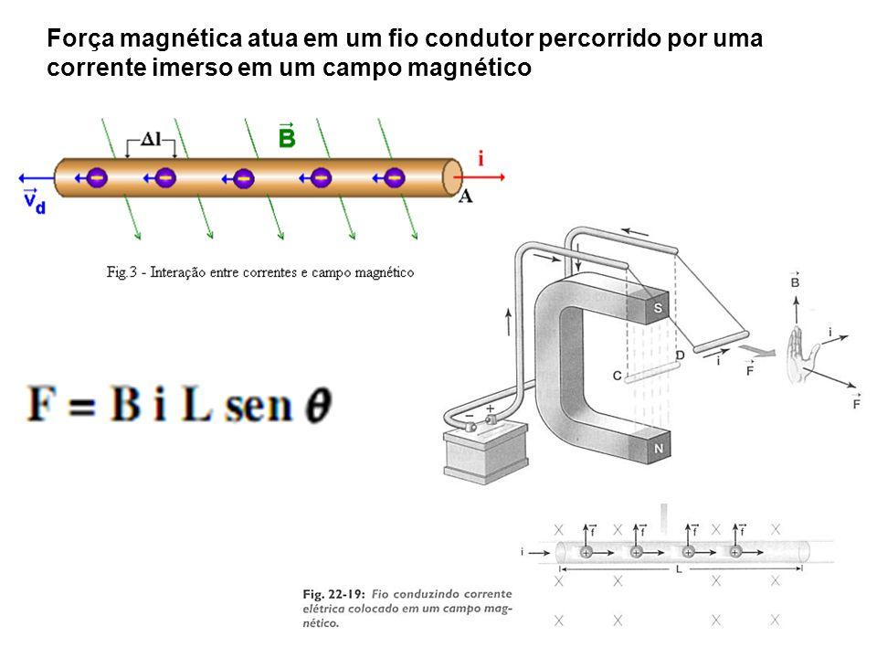 Campo magnético criado por uma espira percorrida por uma corrente Figura 1 Figuras 2 e 3 Desta maneira Oersted provou que um fio condutor percorrido por corrente elétrica gera ao seu redor um campo magnético, cujo o sentido depende do sentido da corrente, figura 4.