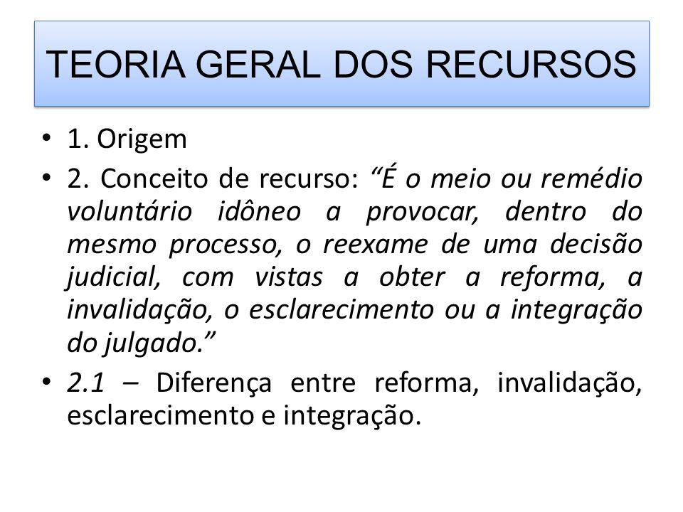 TEORIA GERAL DOS RECURSOS 1.Origem 2.