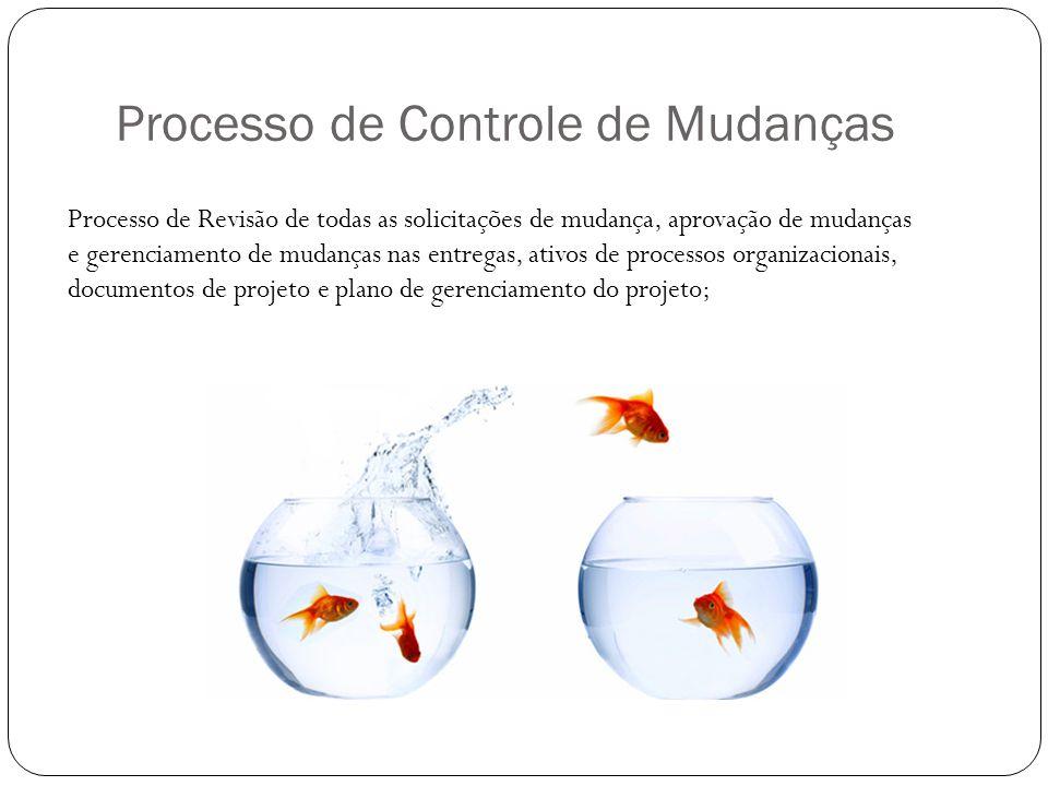Processo de Controle de Mudanças Processo de Revisão de todas as solicitações de mudança, aprovação de mudanças e gerenciamento de mudanças nas entreg