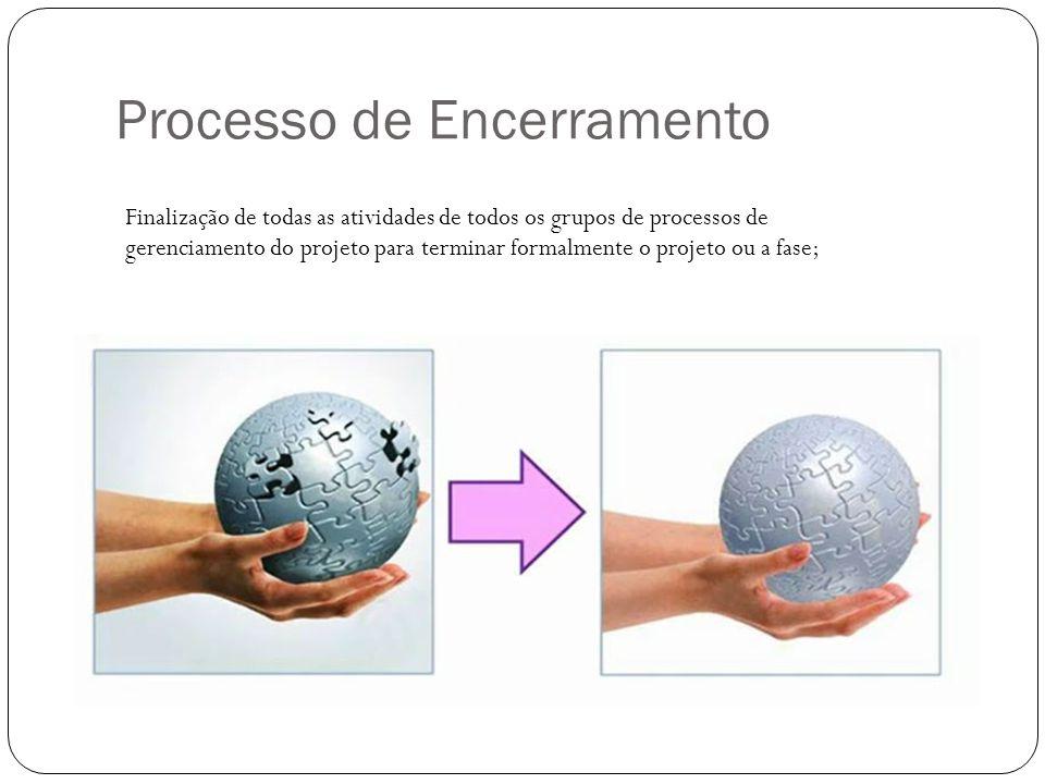 Processo de Encerramento Finalização de todas as atividades de todos os grupos de processos de gerenciamento do projeto para terminar formalmente o pr