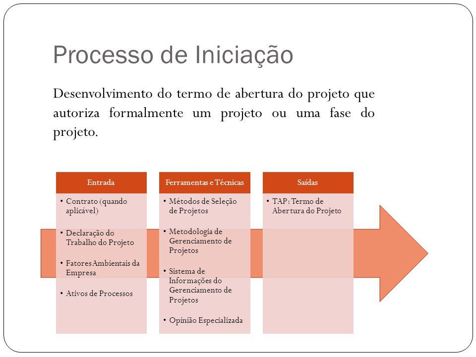 Processo de Iniciação Desenvolvimento do termo de abertura do projeto que autoriza formalmente um projeto ou uma fase do projeto. Entrada Contrato (qu