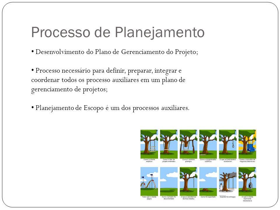 Processo de Planejamento Desenvolvimento do Plano de Gerenciamento do Projeto; Processo necessário para definir, preparar, integrar e coordenar todos