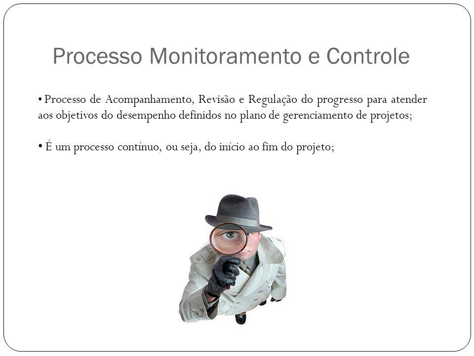 Processo Monitoramento e Controle Processo de Acompanhamento, Revisão e Regulação do progresso para atender aos objetivos do desempenho definidos no p