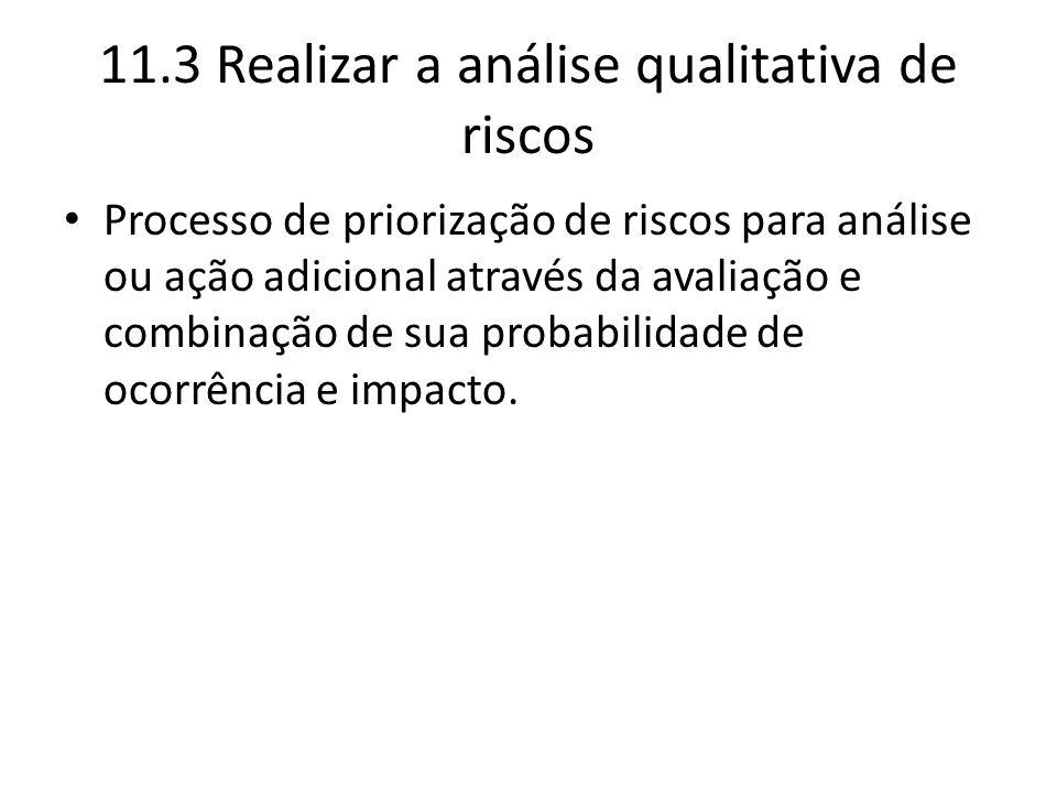 11.3 Realizar a análise qualitativa de riscos Processo de priorização de riscos para análise ou ação adicional através da avaliação e combinação de su