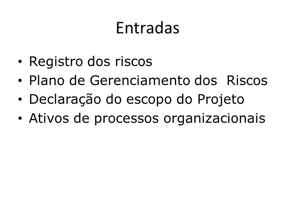 Entradas Registro dos riscos Plano de Gerenciamento dos Riscos Declaração do escopo do Projeto Ativos de processos organizacionais