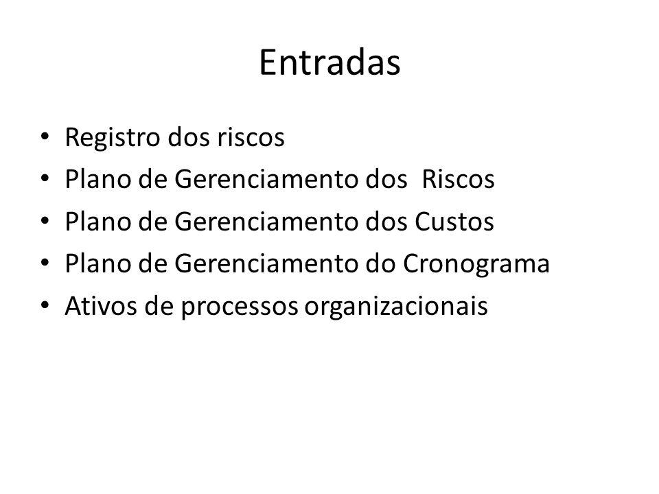 Entradas Registro dos riscos Plano de Gerenciamento dos Riscos Plano de Gerenciamento dos Custos Plano de Gerenciamento do Cronograma Ativos de proces