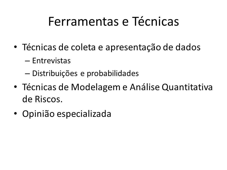 Ferramentas e Técnicas Técnicas de coleta e apresentação de dados – Entrevistas – Distribuições e probabilidades Técnicas de Modelagem e Análise Quant