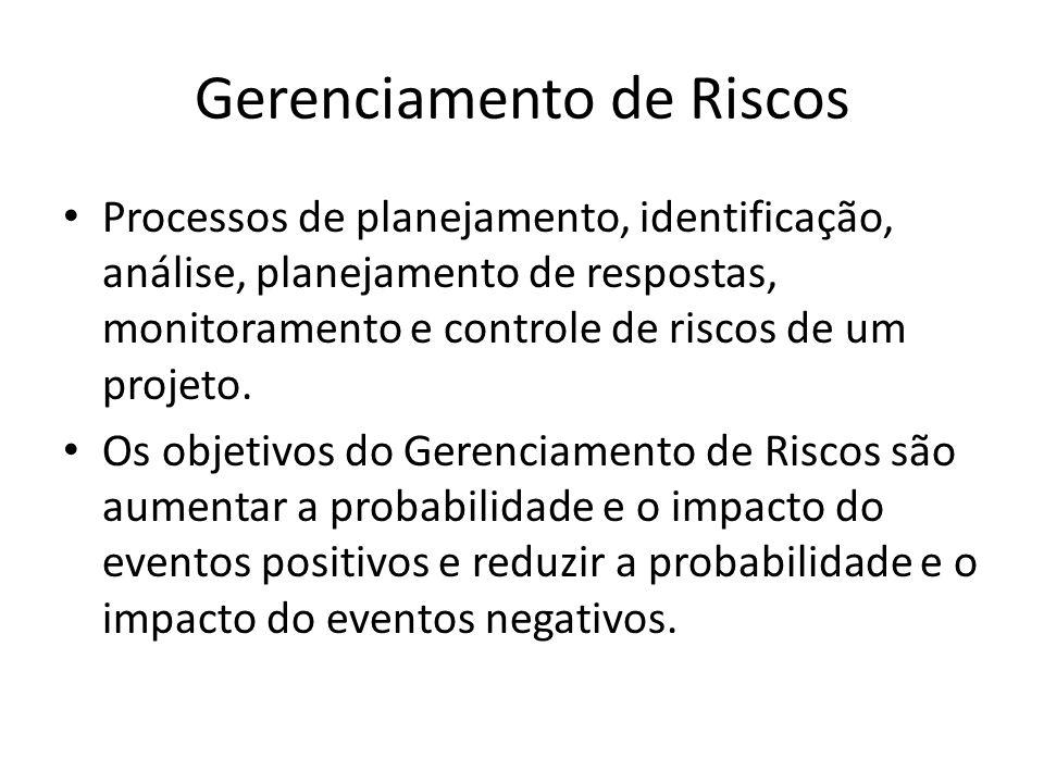 Gerenciamento de Riscos Processos de planejamento, identificação, análise, planejamento de respostas, monitoramento e controle de riscos de um projeto