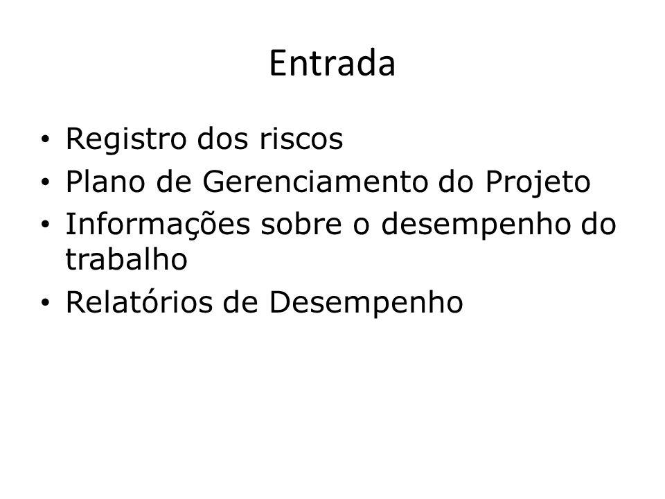 Entrada Registro dos riscos Plano de Gerenciamento do Projeto Informações sobre o desempenho do trabalho Relatórios de Desempenho