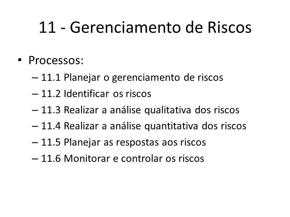 11 - Gerenciamento de Riscos Processos: – 11.1 Planejar o gerenciamento de riscos – 11.2 Identificar os riscos – 11.3 Realizar a análise qualitativa d