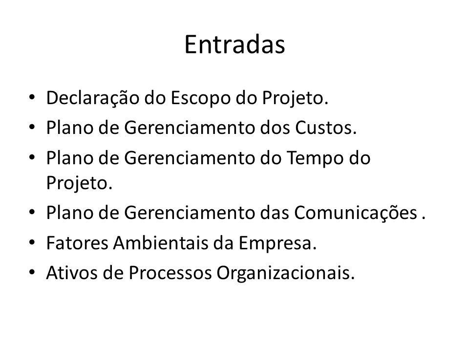 Entradas Declaração do Escopo do Projeto. Plano de Gerenciamento dos Custos. Plano de Gerenciamento do Tempo do Projeto. Plano de Gerenciamento das Co