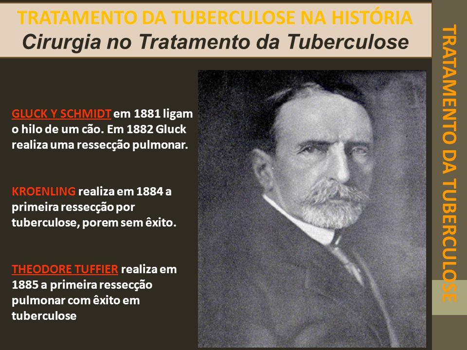 TRATAMENTO DA TUBERCULOSE TRATAMENTO DA TUBERCULOSE NA HISTÓRIA Cirurgia no Tratamento da Tuberculose GLUCK Y SCHMIDT em 1881 ligam o hilo de um cão.