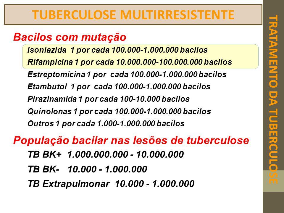 Bacilos com mutação Isoniazida 1 por cada 100.000-1.000.000 bacilos Rifampicina 1 por cada 10.000.000-100.000.000 bacilos Estreptomicina 1 por cada 10