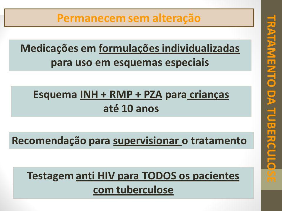 Permanecem sem alteração Medicações em formulações individualizadas para uso em esquemas especiais Esquema INH + RMP + PZA para crianças até 10 anos R