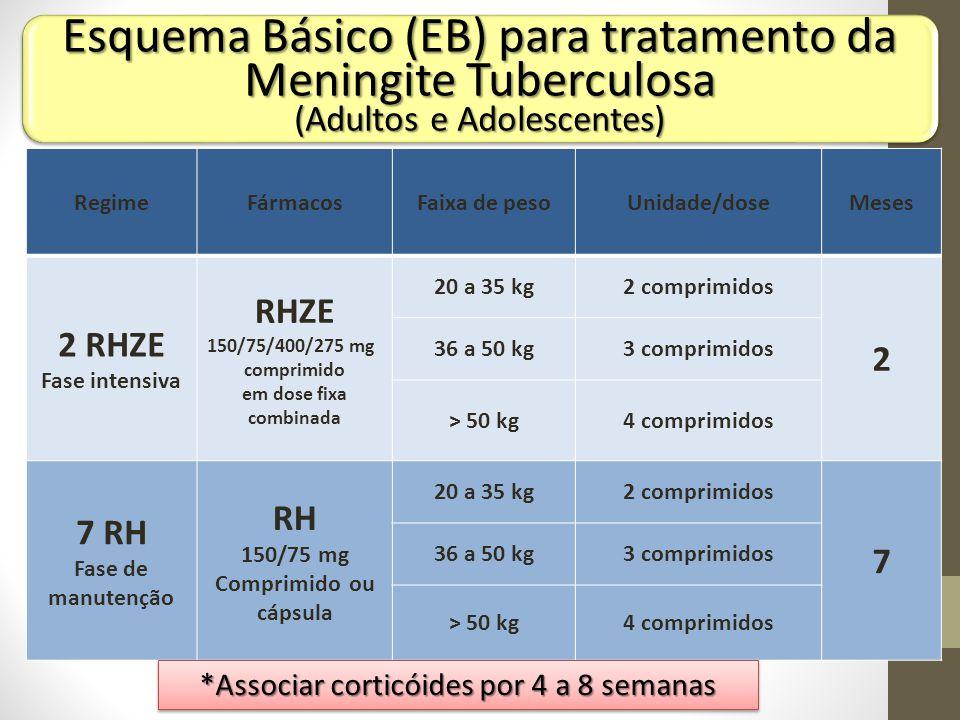 RegimeFármacosFaixa de pesoUnidade/doseMeses 2 RHZE Fase intensiva RHZE 150/75/400/275 mg comprimido em dose fixa combinada 20 a 35 kg2 comprimidos 2