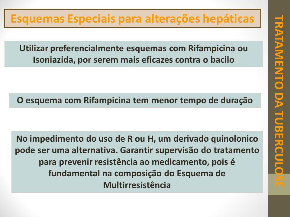 Esquemas Especiais para alterações hepáticas Utilizar preferencialmente esquemas com Rifampicina ou Isoniazida, por serem mais eficazes contra o bacil