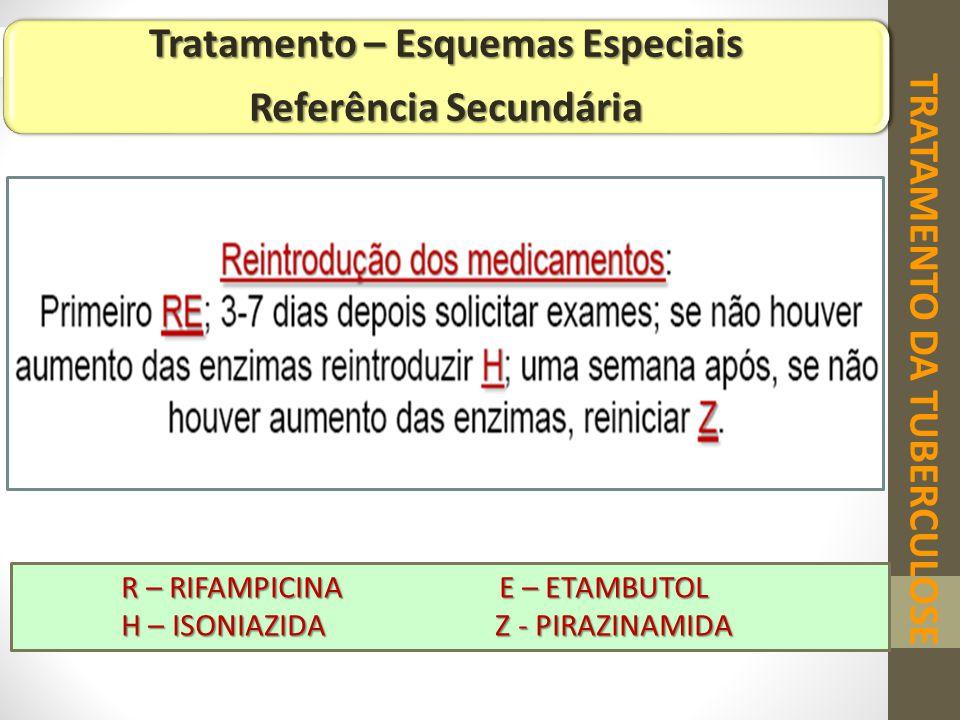 Tratamento – Esquemas Especiais Referência Secundária R – RIFAMPICINA E – ETAMBUTOL R – RIFAMPICINA E – ETAMBUTOL H – ISONIAZIDA Z - PIRAZINAMIDA H –
