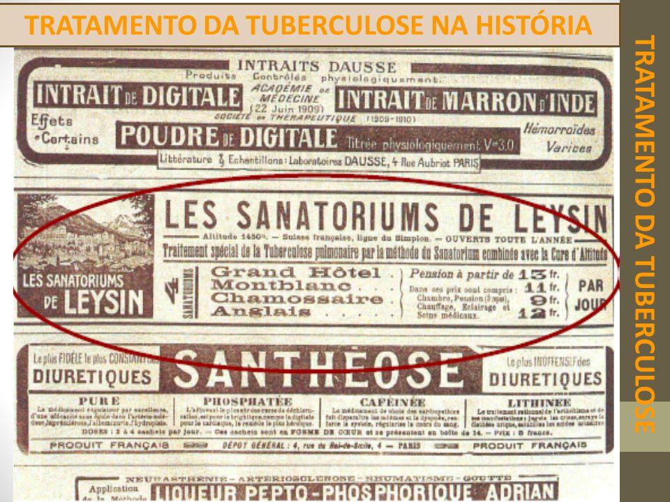 TRATAMENTO DA TUBERCULOSE TRATAMENTO DA TUBERCULOSE NA HISTÓRIA
