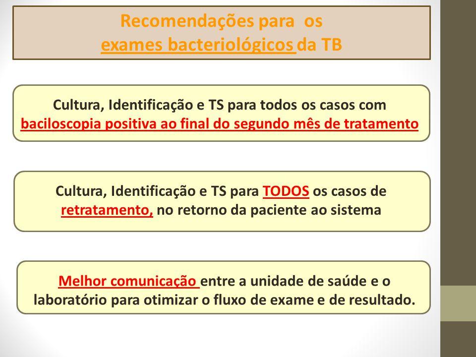 Recomendações para os exames bacteriológicos da TB Cultura, Identificação e TS para todos os casos com baciloscopia positiva ao final do segundo mês d