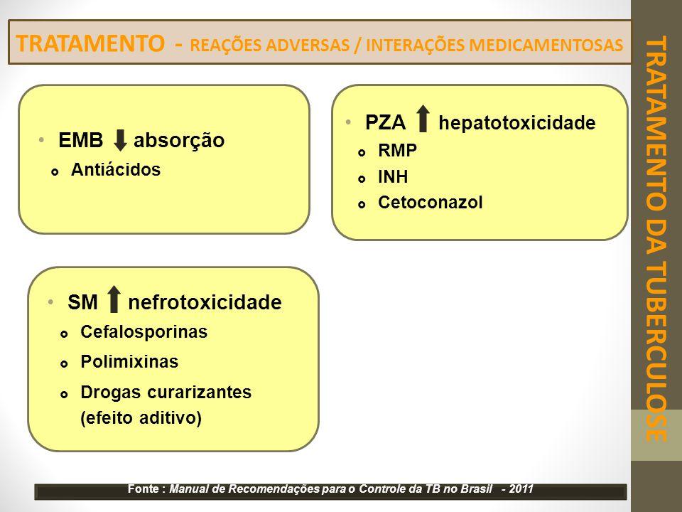TRATAMENTO - REAÇÕES ADVERSAS / INTERAÇÕES MEDICAMENTOSAS PZA hepatotoxicidade  RMP  INH  Cetoconazol TRATAMENTO DA TUBERCULOSE EMB absorção  Anti