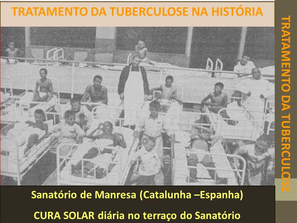 TRATAMENTO DA TUBERCULOSE TRATAMENTO DA TUBERCULOSE NA HISTÓRIA Sanatório de Manresa (Catalunha –Espanha) CURA SOLAR diária no terraço do Sanatório