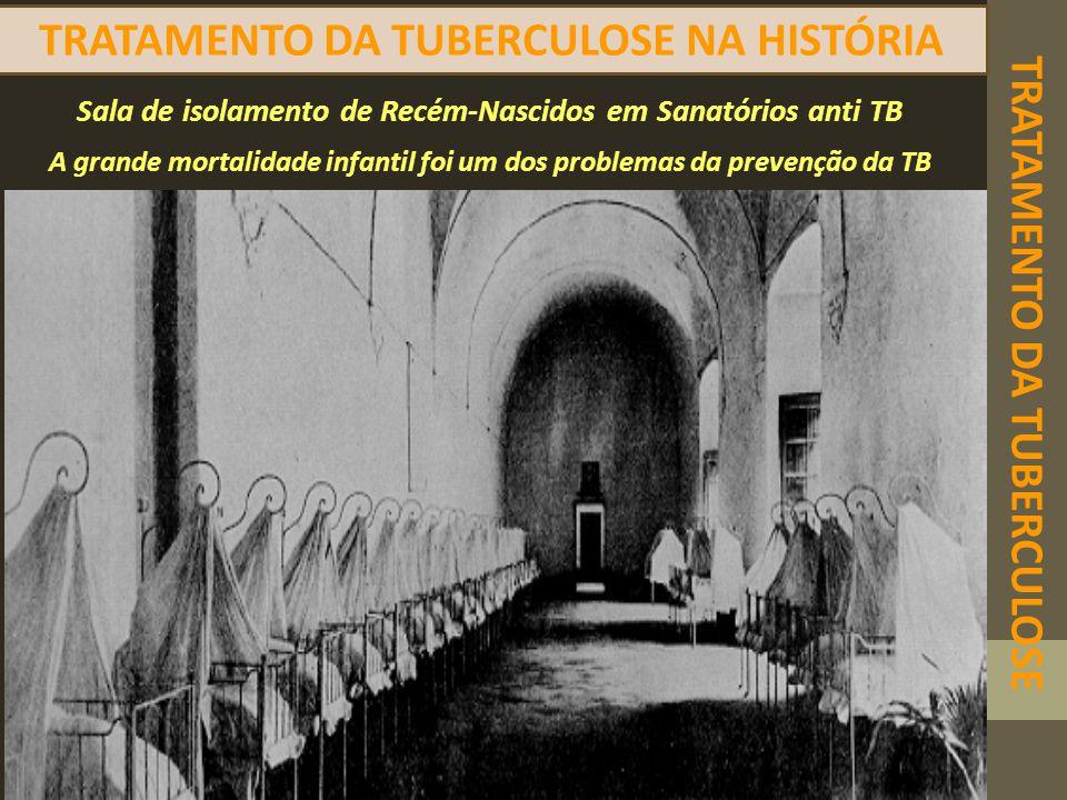 TRATAMENTO DA TUBERCULOSE TRATAMENTO DA TUBERCULOSE NA HISTÓRIA Sala de isolamento de Recém-Nascidos em Sanatórios anti TB A grande mortalidade infant