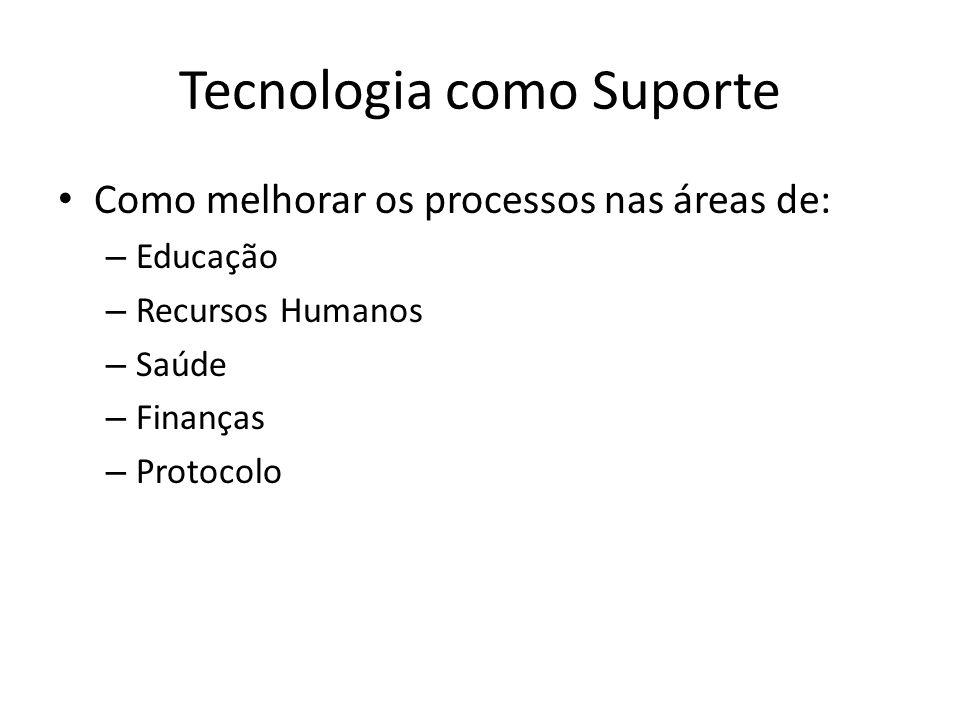 Tecnologia como Suporte Como melhorar os processos nas áreas de: – Educação – Recursos Humanos – Saúde – Finanças – Protocolo