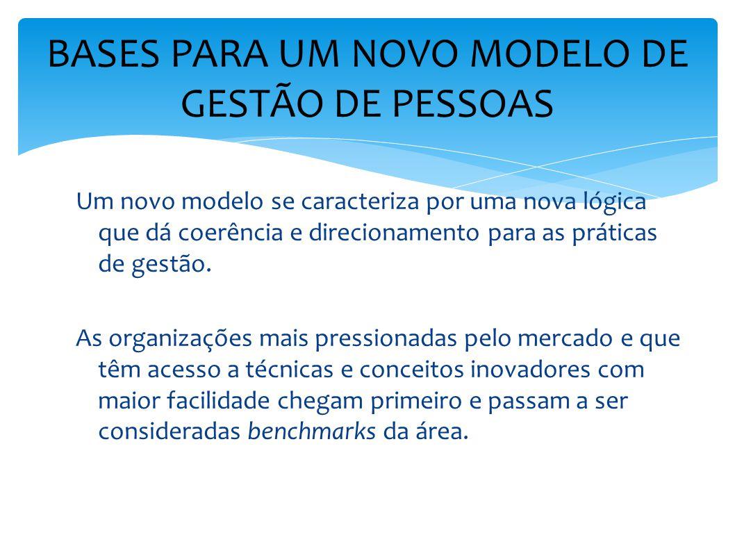 Um novo modelo se caracteriza por uma nova lógica que dá coerência e direcionamento para as práticas de gestão. As organizações mais pressionadas pelo