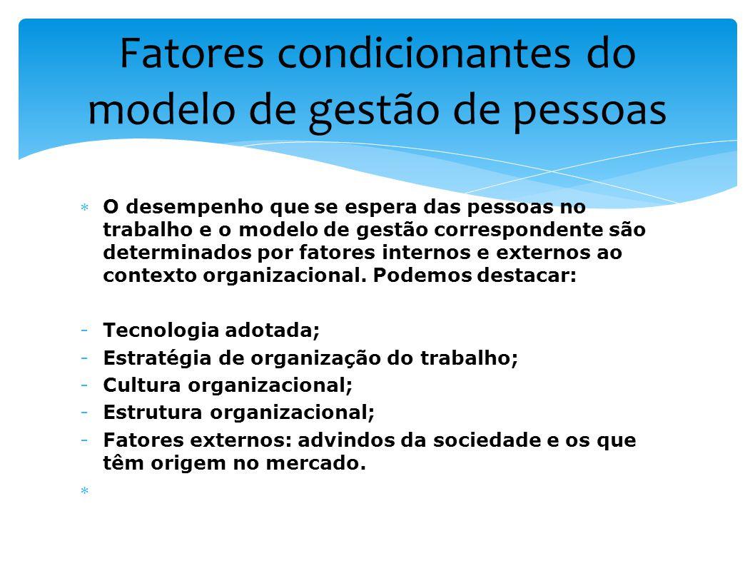 O desempenho que se espera das pessoas no trabalho e o modelo de gestão correspondente são determinados por fatores internos e externos ao contexto o