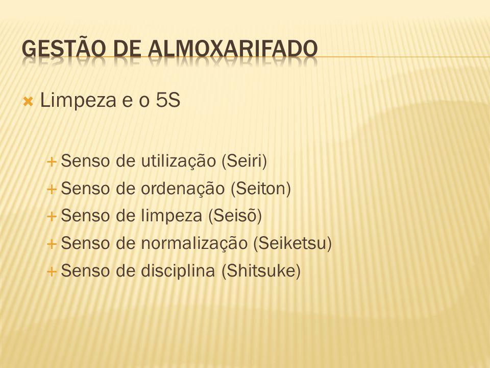  Limpeza e o 5S  Senso de utilização (Seiri)  Senso de ordenação (Seiton)  Senso de limpeza (Seisõ)  Senso de normalização (Seiketsu)  Senso de